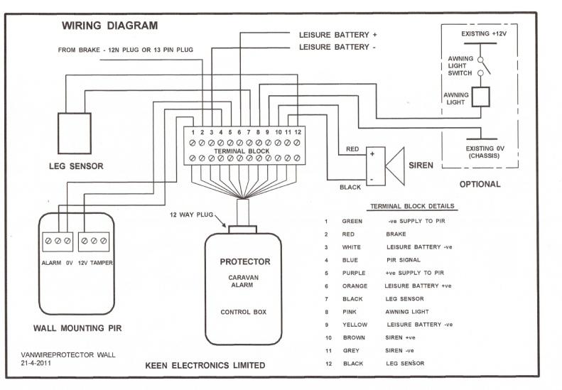 Protector InstallationKeen Electronics