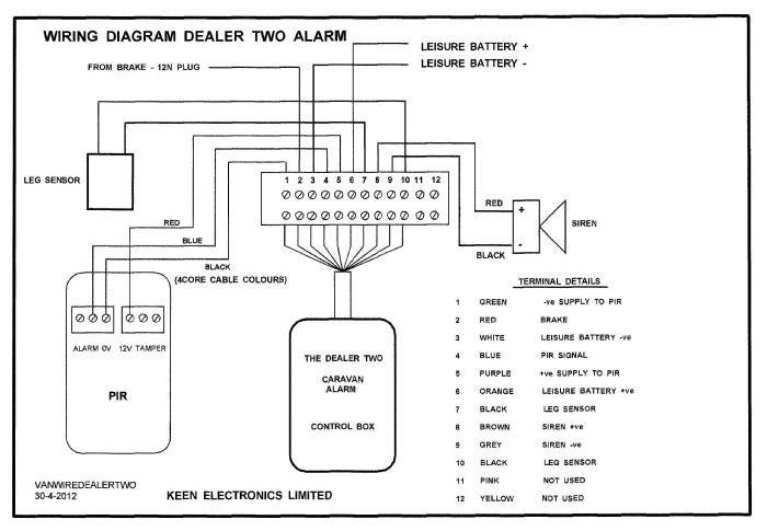 Keen Electronics - Dealer Alarm Wiring Diagram.